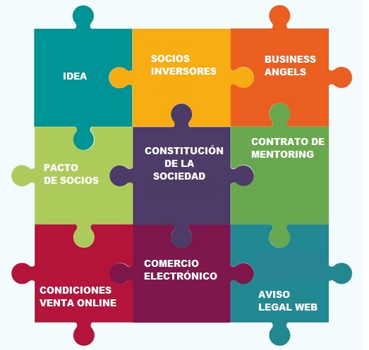 Mentoring Legal, emprendedores